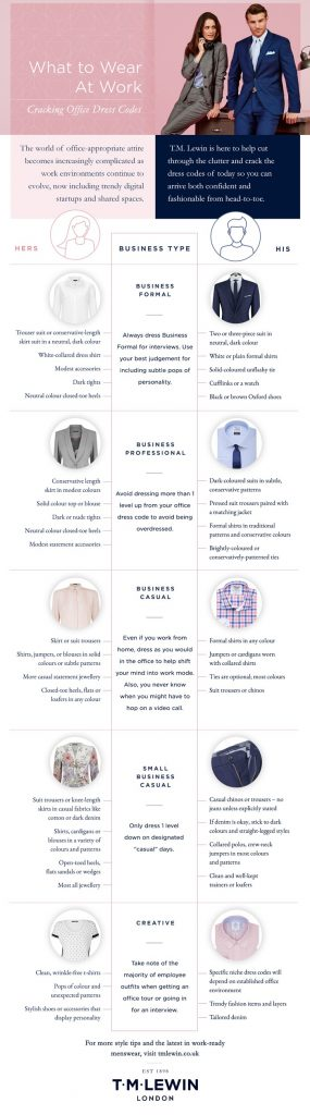 T.M. Lewin - What to Wear At Work