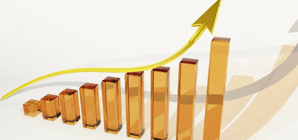 Bar chart depicting growth